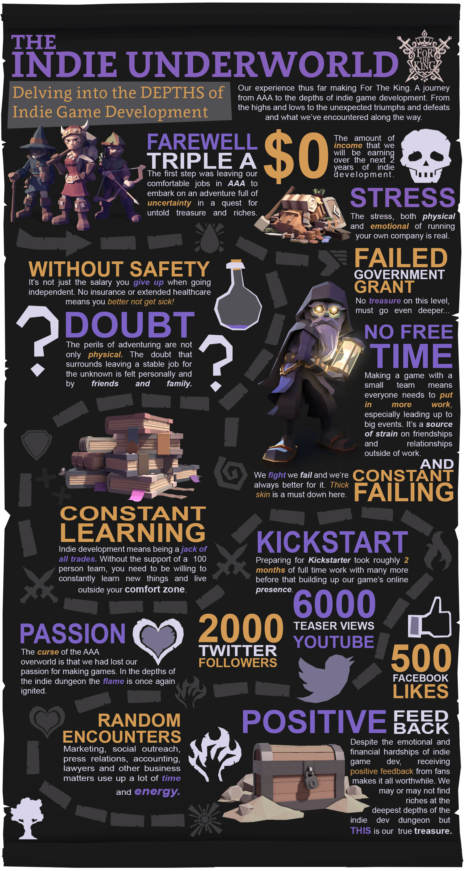 IronOak For The King Infographic