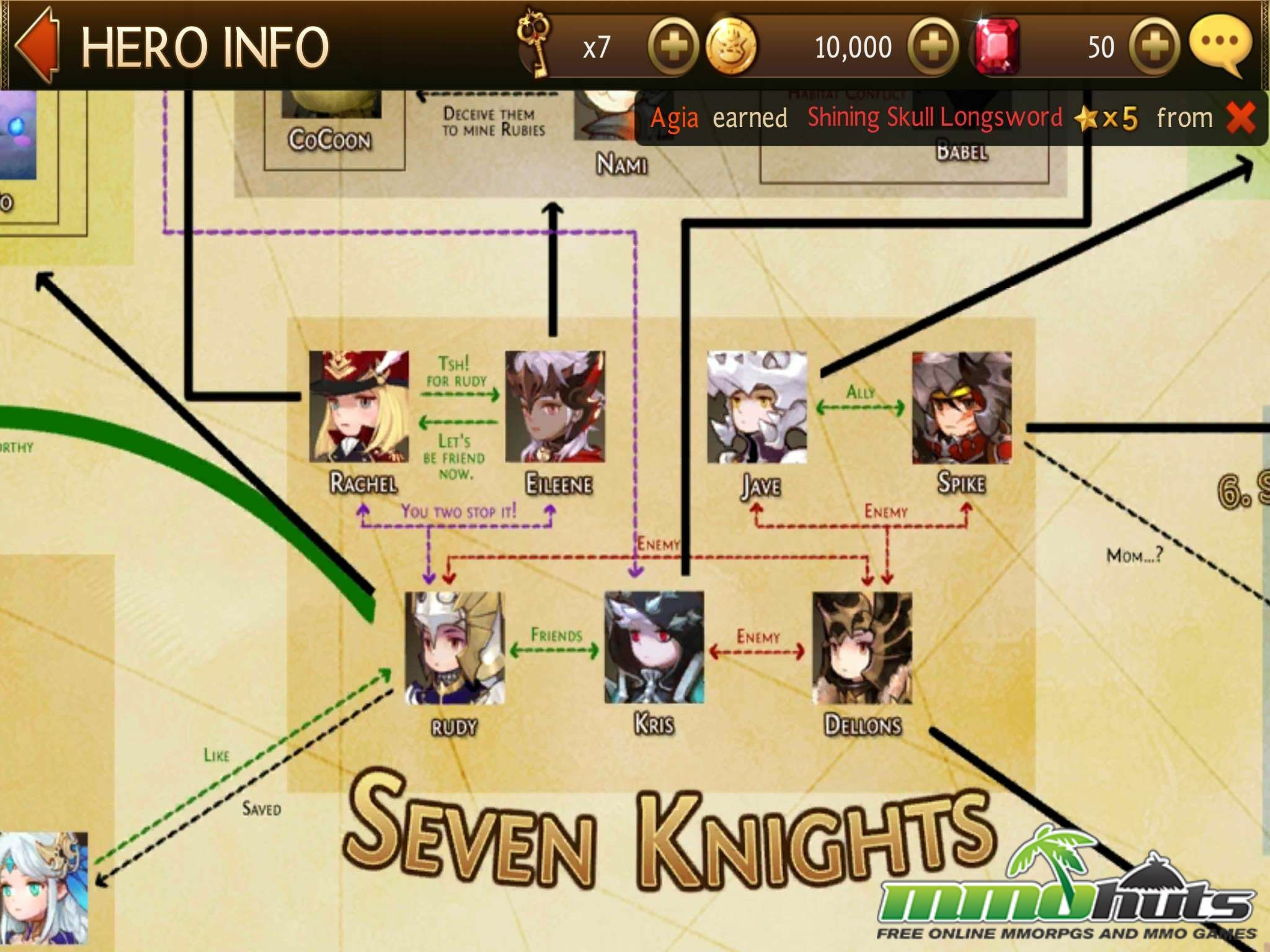 seven knights ios review mmohuts Summoners War Surprisr Box Fuse if you're feeling lost in the story, the character relations sheet can help