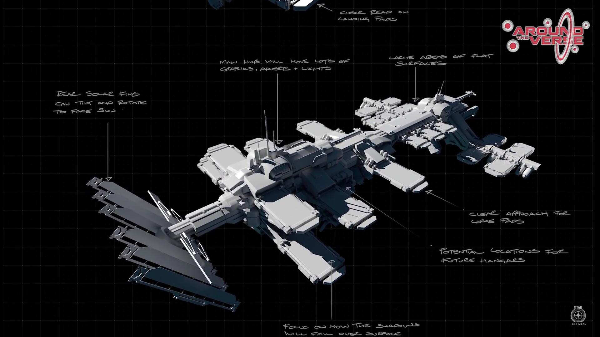 Starcitizen-LevelDesign